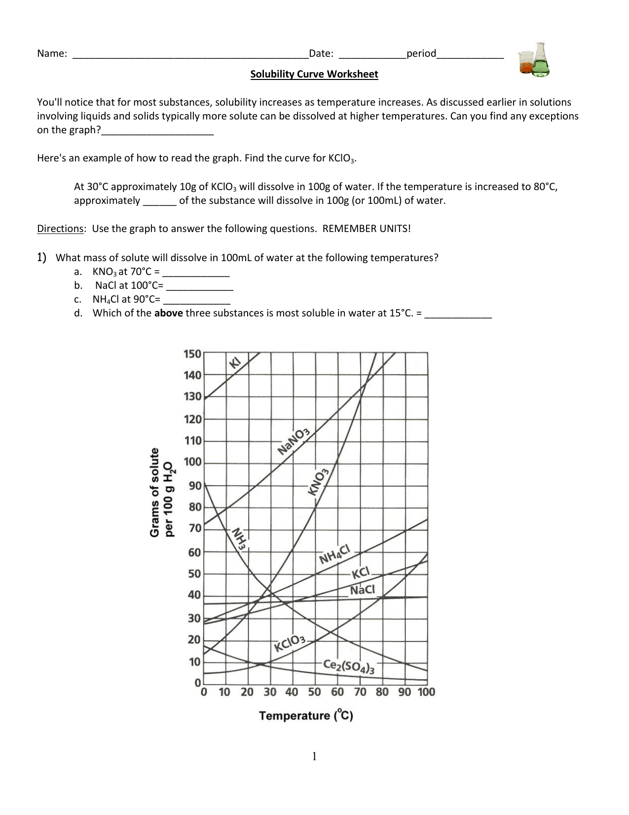 Solubility Curve Worksheet