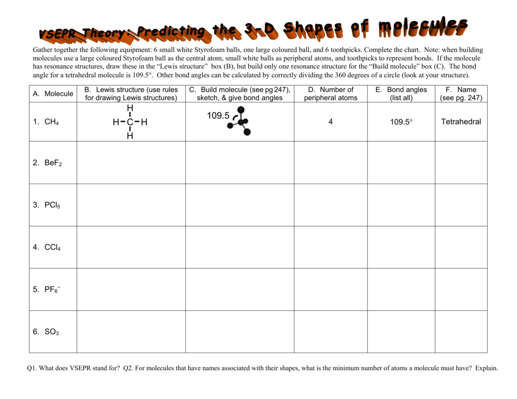 Collection Of Vsepr Worksheet