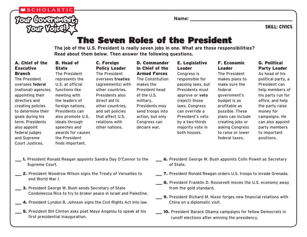 The Seven Roles Of The President