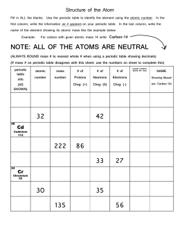 Zodiac Periodic Table Activity Answers – Periodic & Diagrams Science