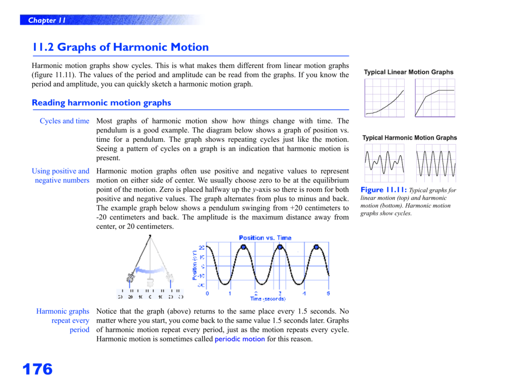 Printables Of Harmonic Motion Graphs Worksheet Answers