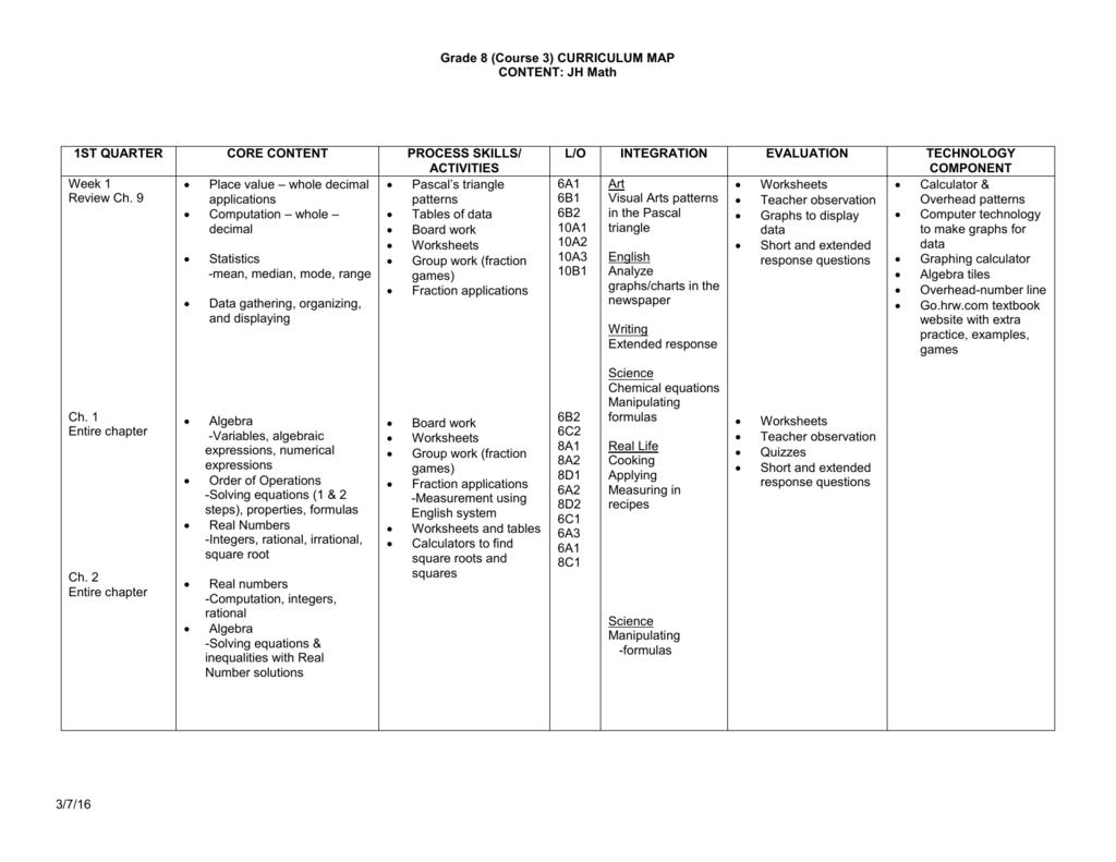 Visual Arts Curriculum Map
