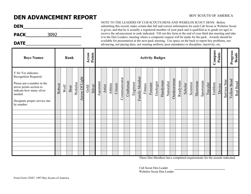 Den Advancement Report