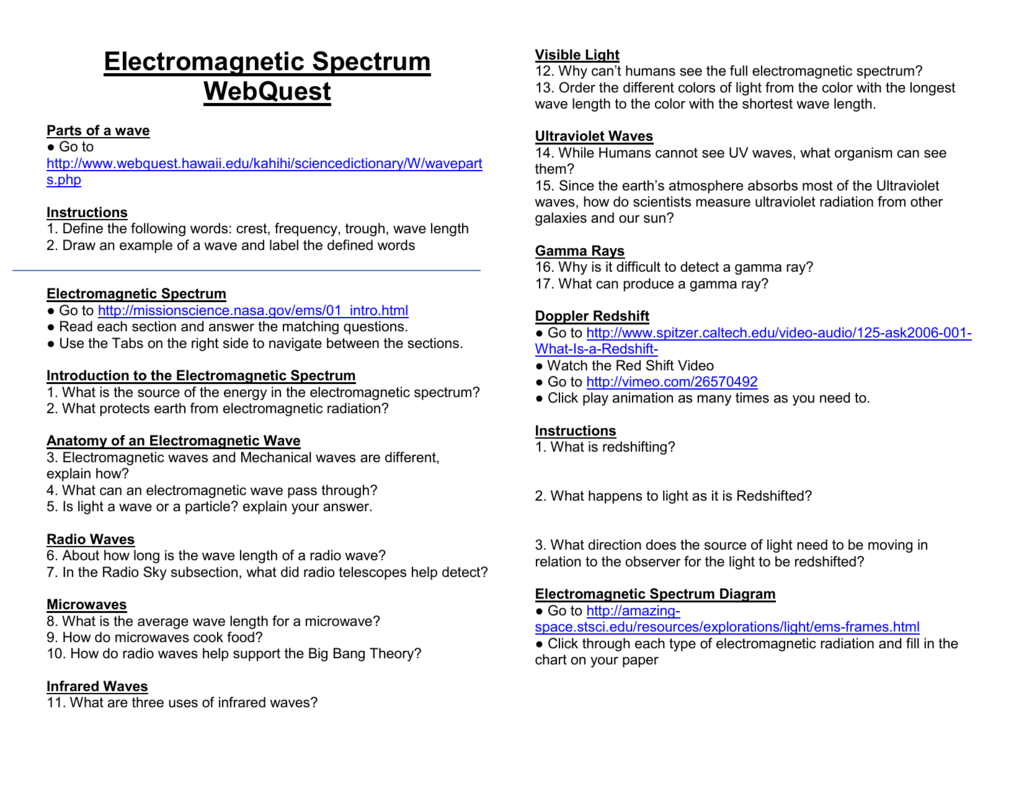 Electromagnetic Spectrum Webquest