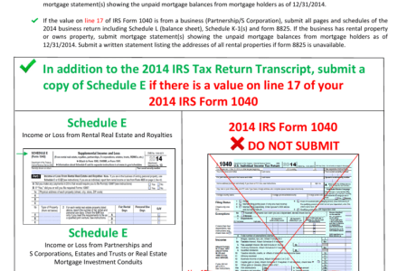 Free Cv Template Is Irs Form Schedule E For Rental Property Cv