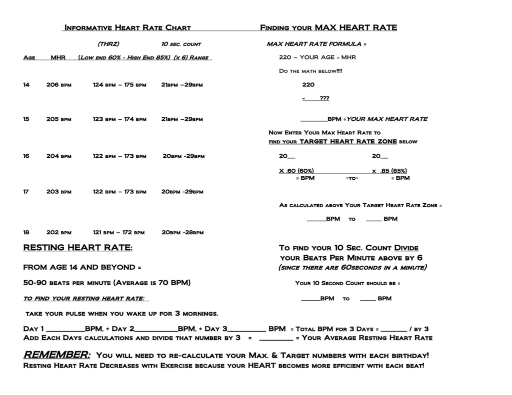 Worksheet Target Heart Rate Worksheet Worksheet Fun