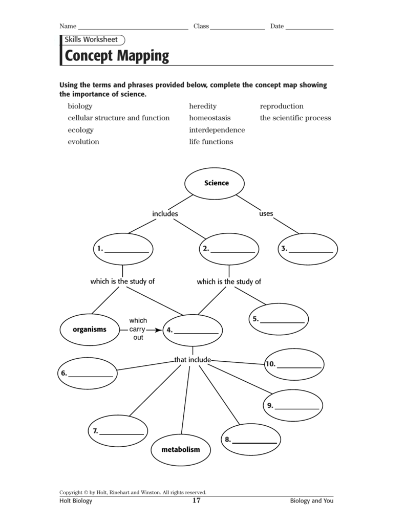 Organic Compounds Concept Map Answers Biology