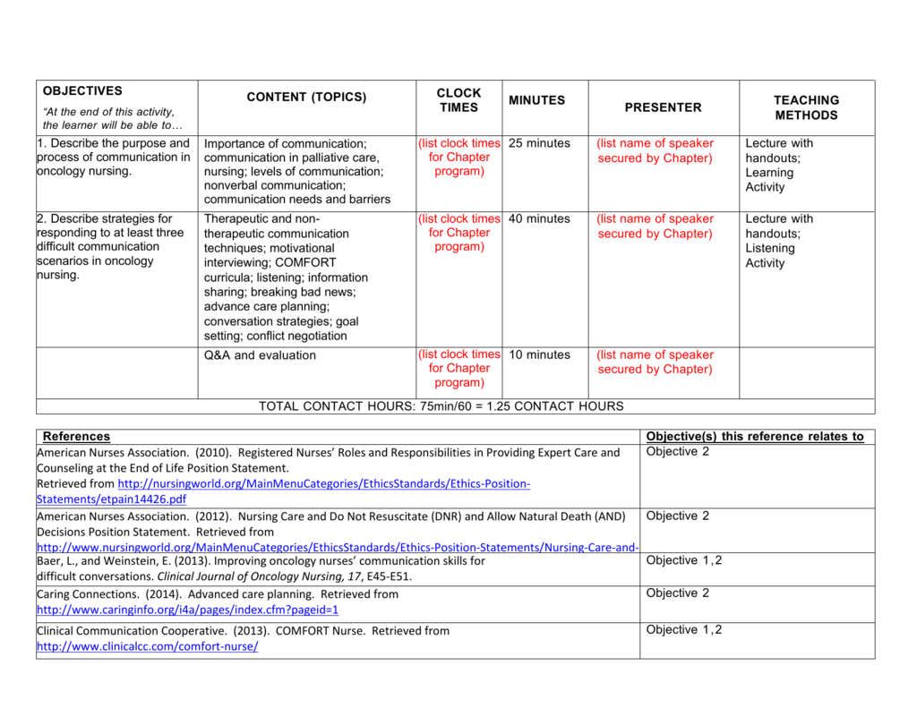 Difficult Communication Content Outline Template