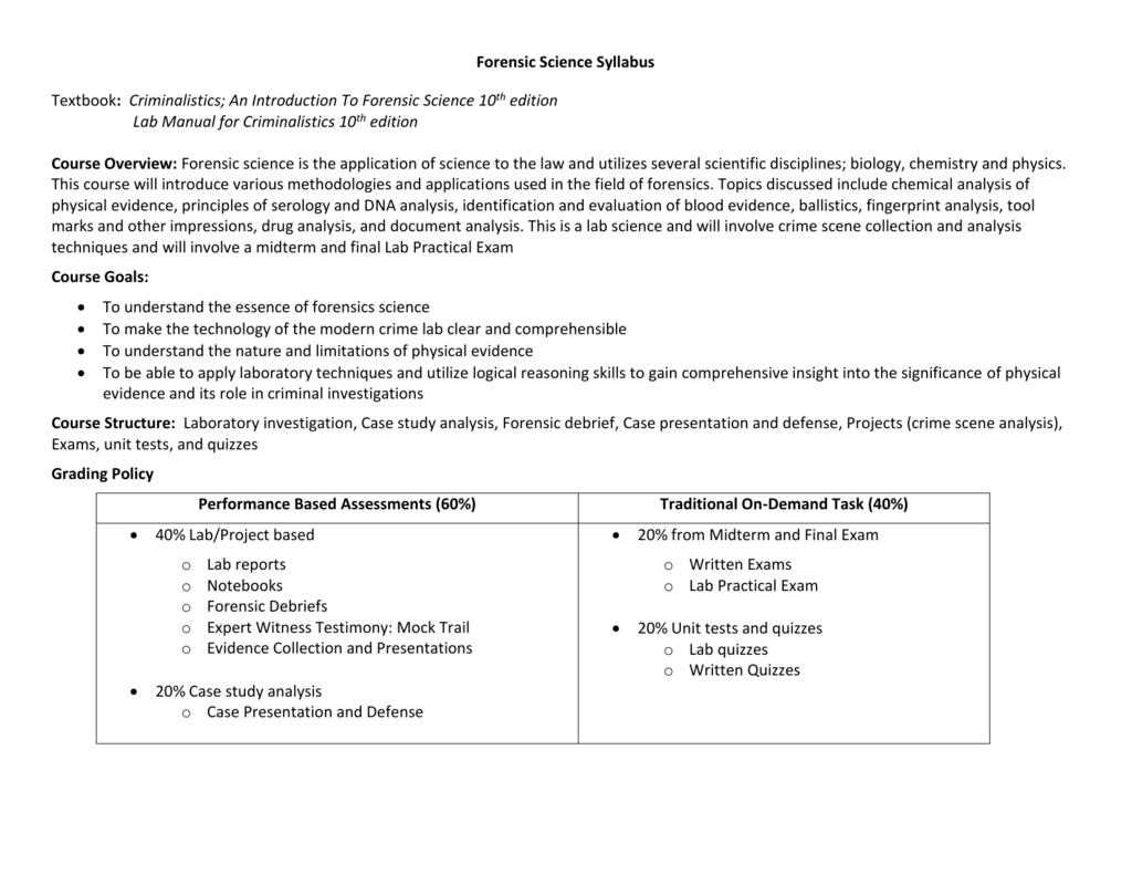 Forensic Science Chapter Worksheet Forensic Best Free Printable Worksheets