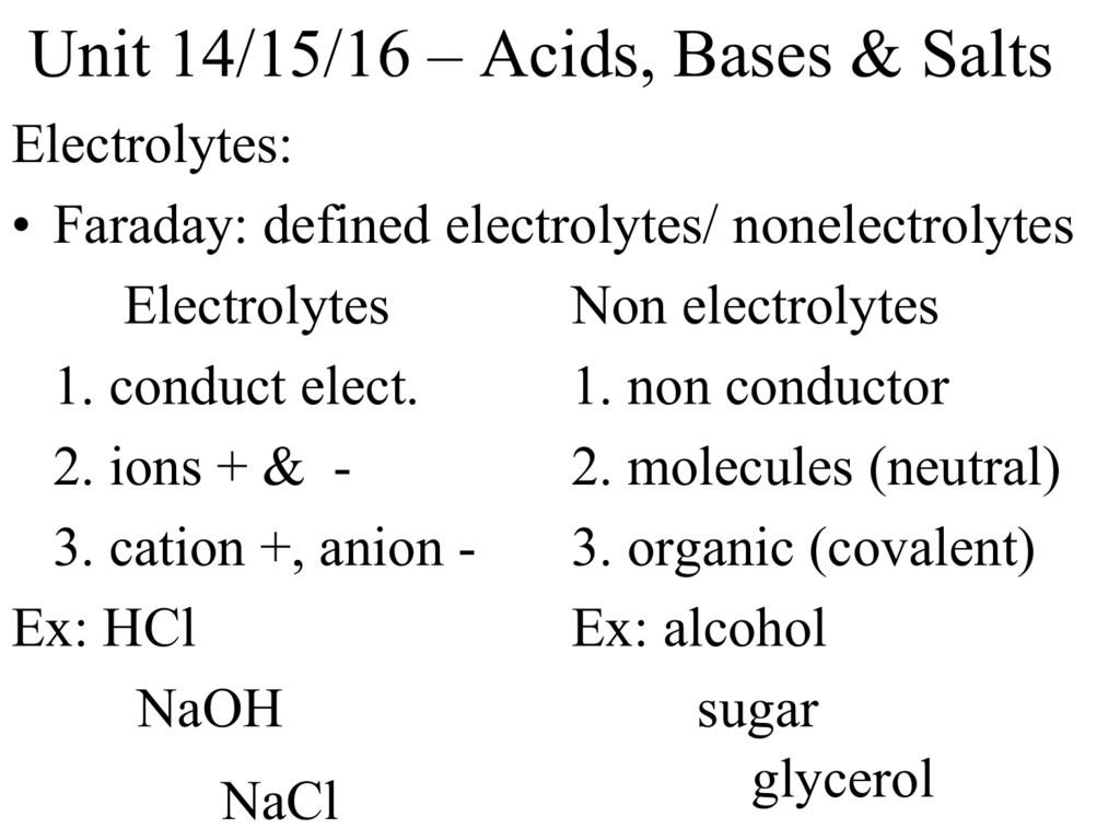 Unit 14 Acids And Bases