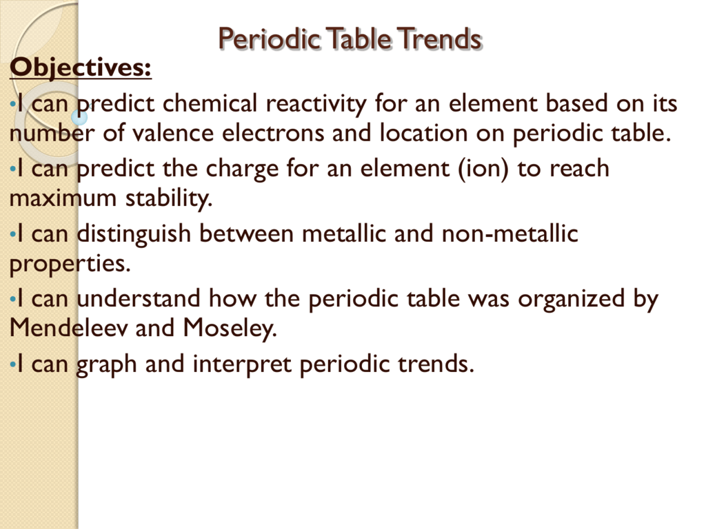 Chapter 6 The Periodic Table And Periodic Law