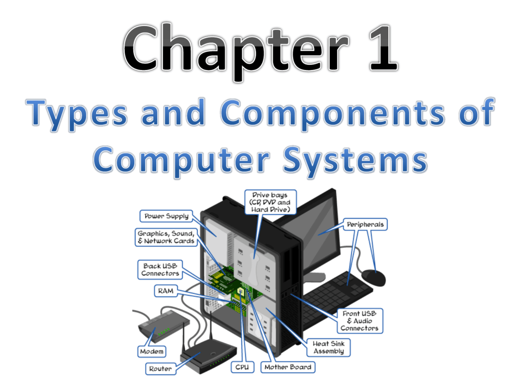 1 2 Main Components Of Computer Systems