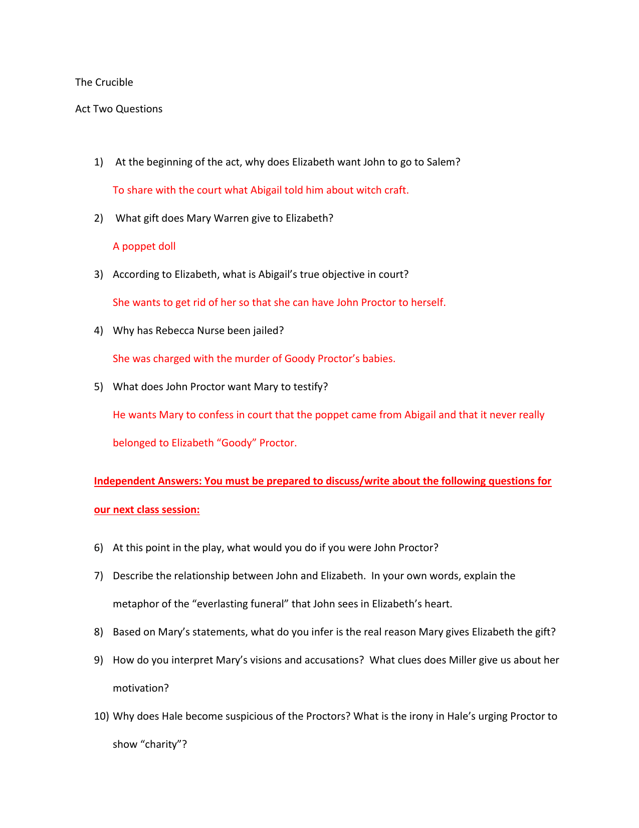The Crucible Act Two Questions At The Beginning Of The Act