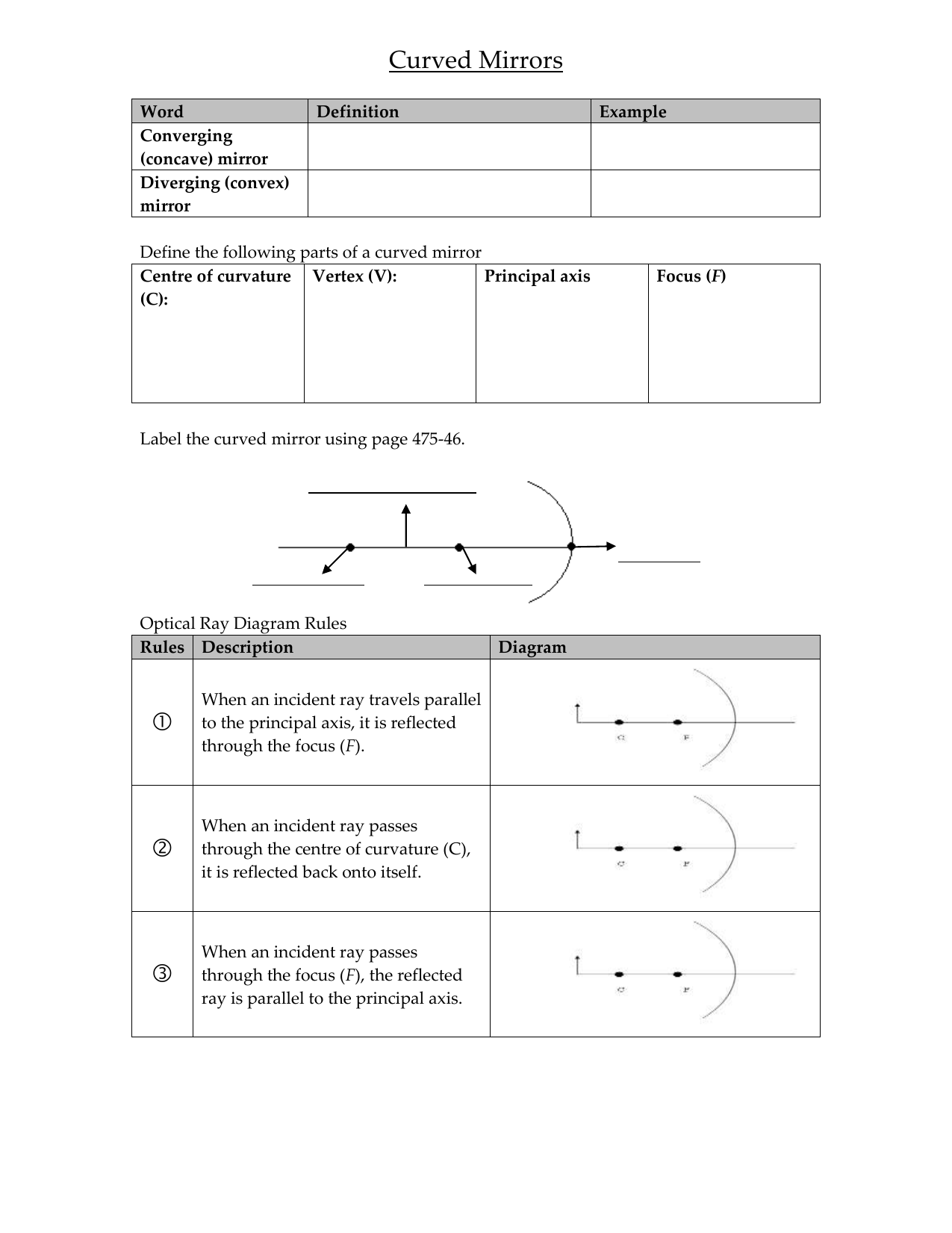 Curved Mirrors Worksheet