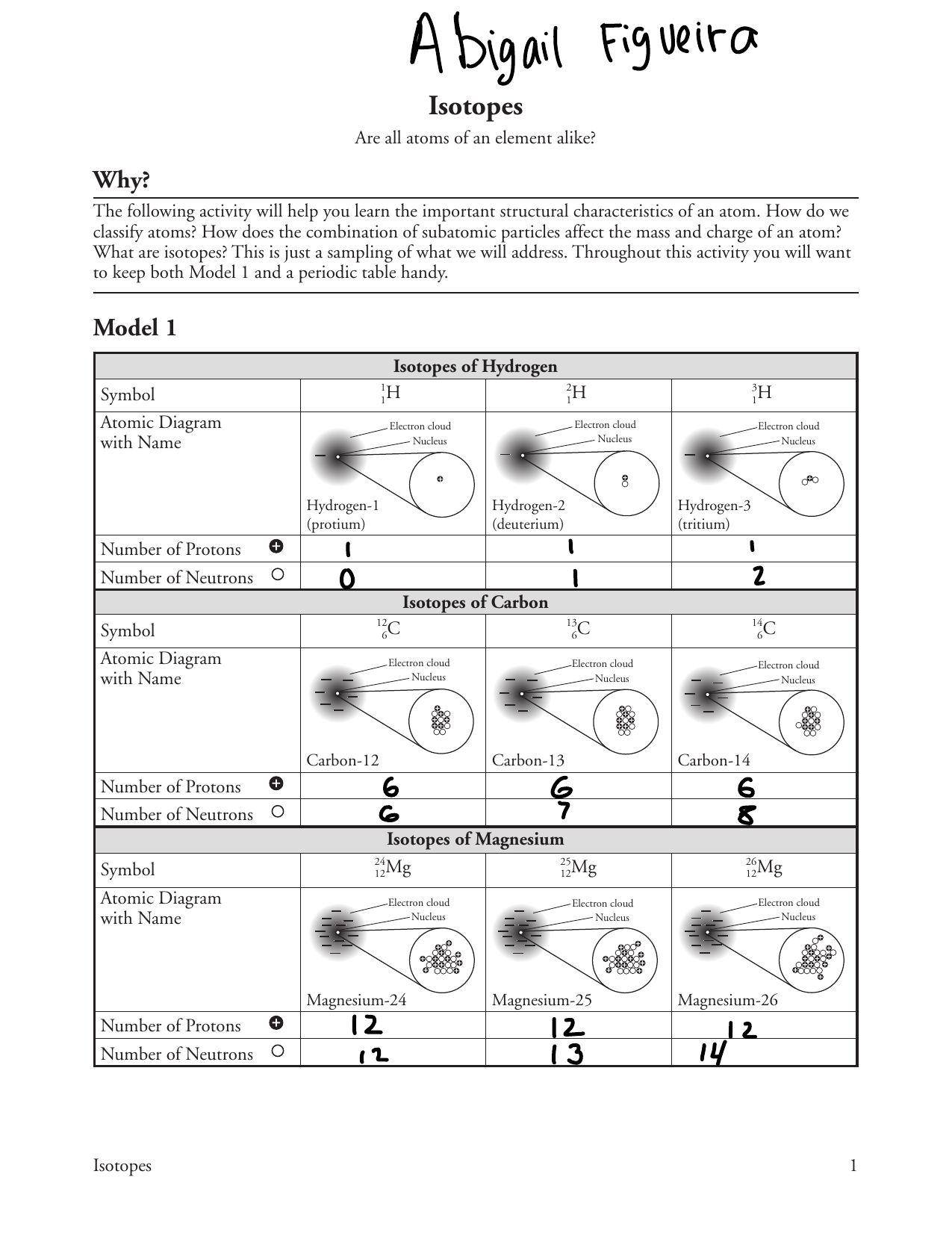 Isotopes Worksheet Answers Extension Questions