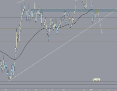 EURJPY Weekly Outlook 1/4/20