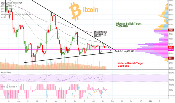 BTCUSD: BITCOIN and D4rkEnergY Want to Take This Chance to Apologize to