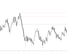 AUD/USD_DAILY_01/05/2020
