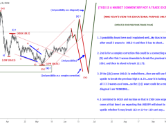 USDJPY-3 possibilities found my bias is upside to 112 above..