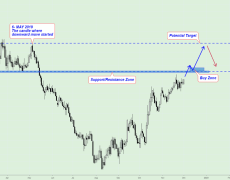 GBPCAD can continue rising...