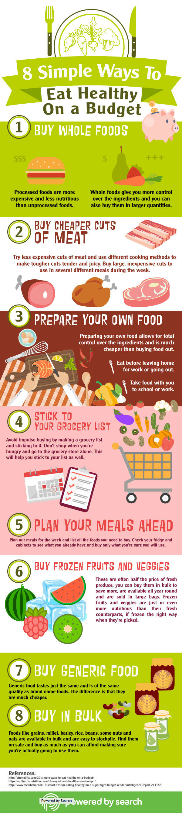 8 Simple Ways to Eat Healthy on a Budget (PbS)