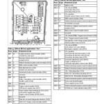 2010 Volkswagen Tiguan Fuse Box Diagram Duflot Conseil Fr Wires Modify Wires Modify Duflot Conseil Fr