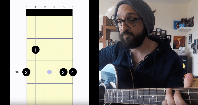 Beginner Guitar Lesson Imagine Dragons, Born To Be Yours