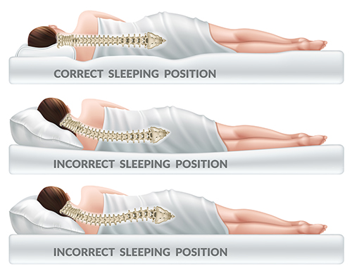 sleeping positions for back and neck