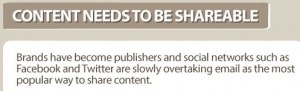 Brands  become publishers