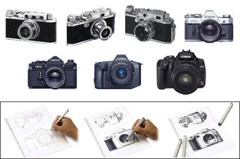 The evolution of camera forms, Part 1: Then and Now