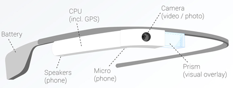 missfeldt-google-glass-01.jpg