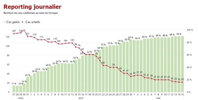 Graphe3