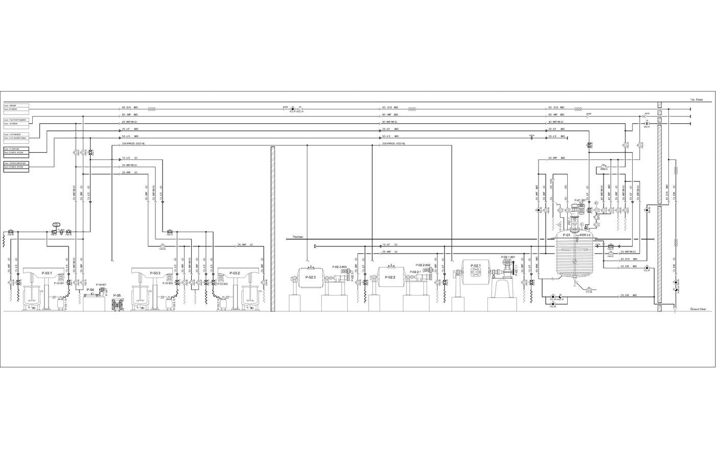 Chemical Process Diagrames By Mohammed Asim Baig At