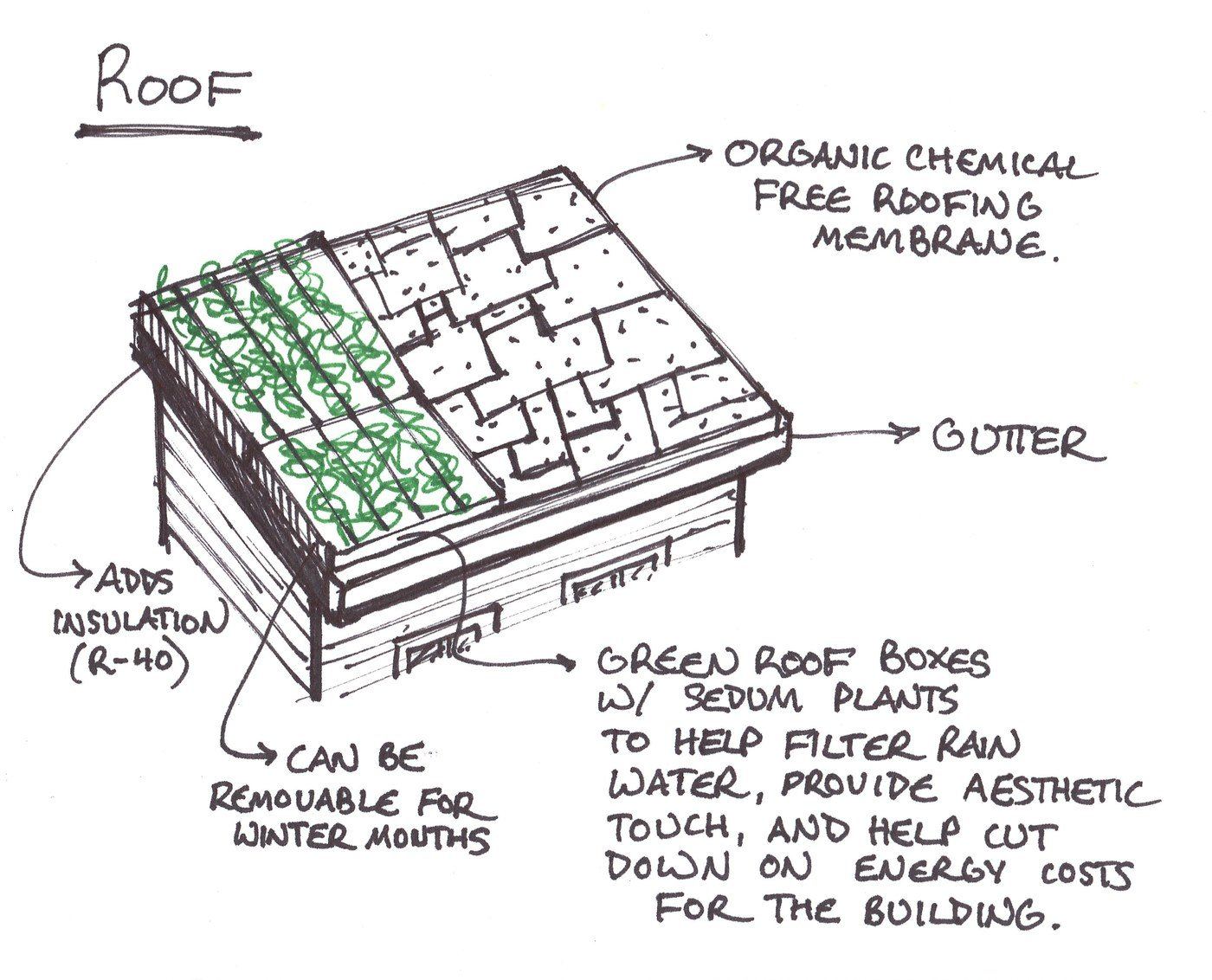 Green Roof Detail Drawing By Josh Strautz At Coroflot