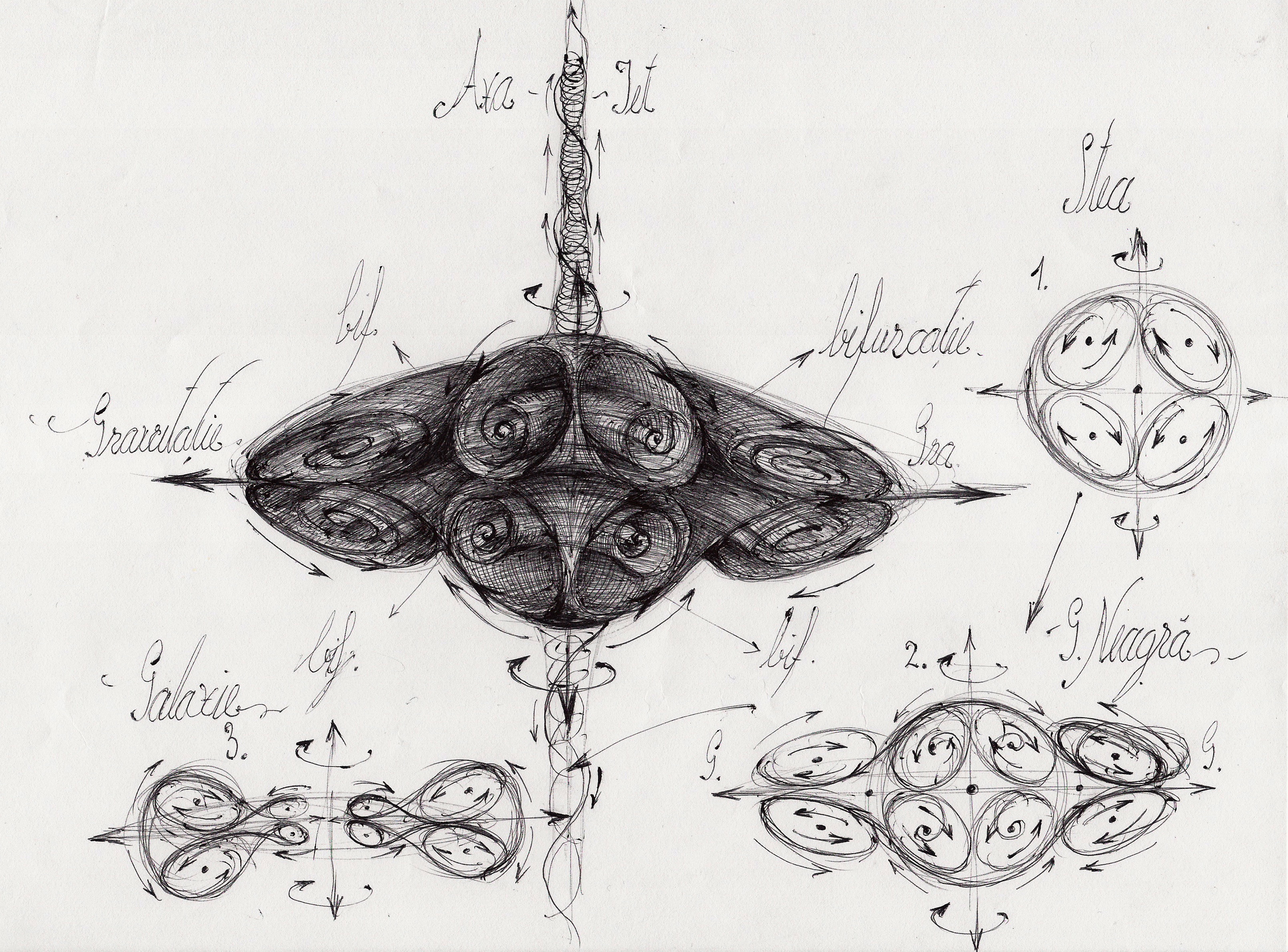 Universal Sphere Vortex Principium Theory By Kelemen