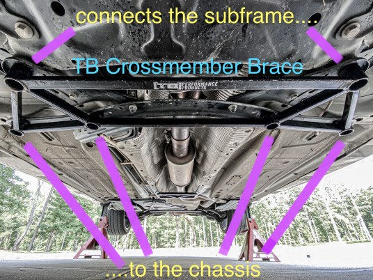 TB Performance Crossmember Brace