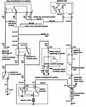 honda civic wire diagram