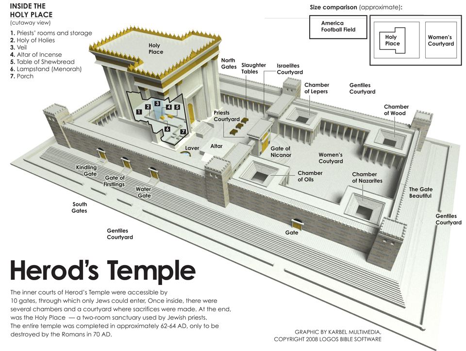 Image result for women's court temple