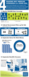Medicaid Expansion infographic
