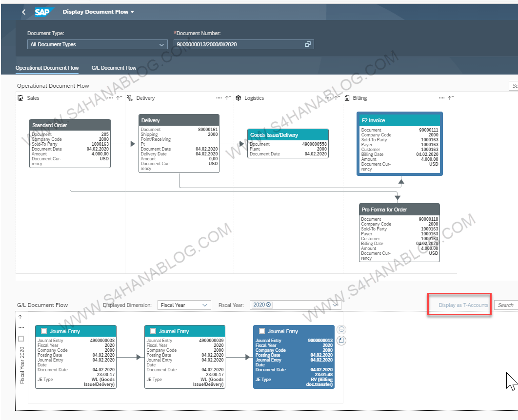 S/4HANA Display Document Flow