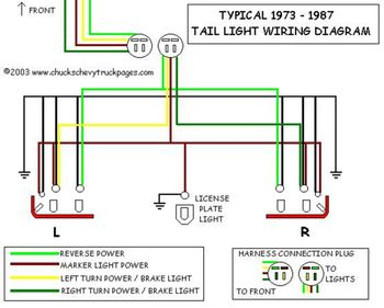 brake light wiring diagram 1994 gmc sierra wiring diagram 1992 gmc sierra 1500 wiring diagram car fuse box and 1998 silverado tail light