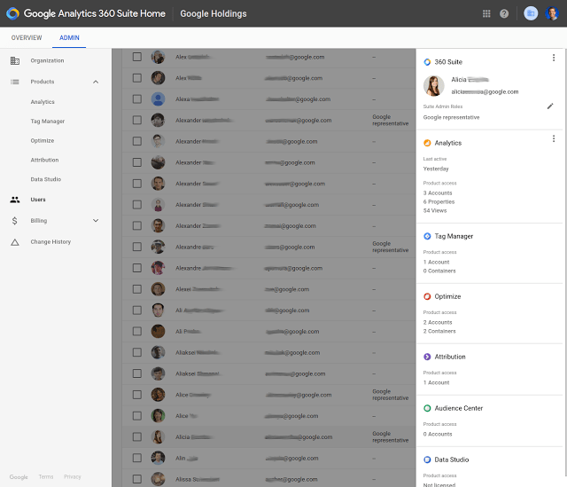 Google Analytics 360 Suite Centralized auditing