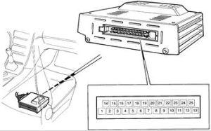 Harman Kardon Audio System  Page 2  SaabCentral Forums