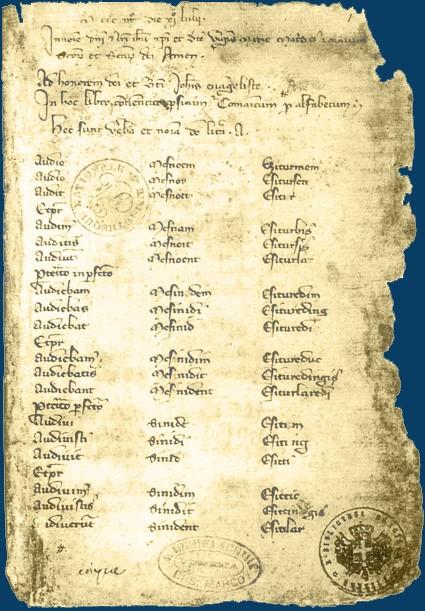 """Сторінка """"Codex Cumanicus"""" (Куманського кодексу), який датується 1303 роком."""