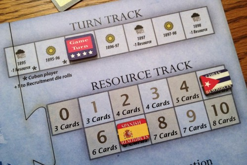 More tracks! Game turn and resource points.