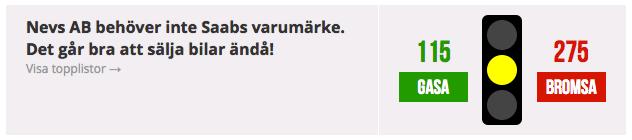 NEVS utan SAAB namn, ingen chans. Undersökning av Auto Motor Sport Sverige.
