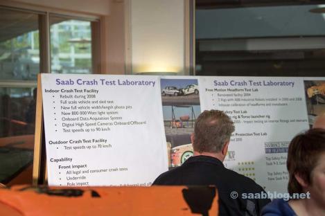 Details on the crash testing process