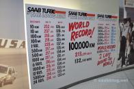 Weltrekord!