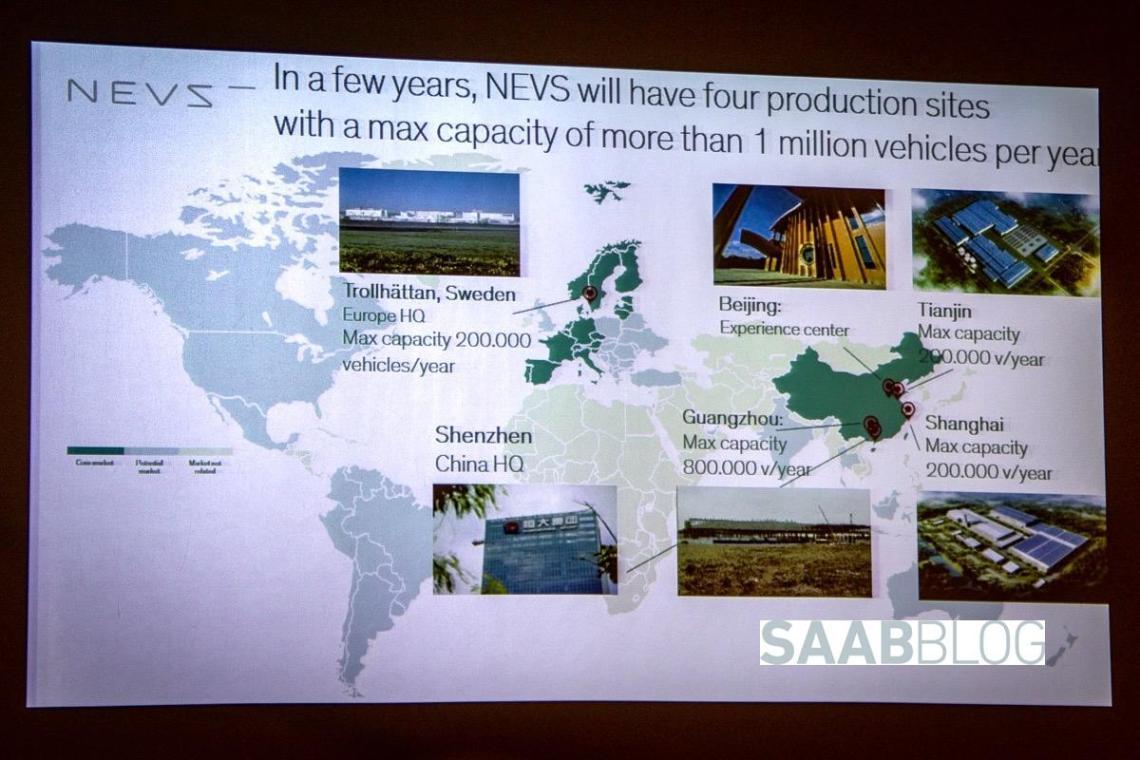 NEVS produktionsplaner världen över