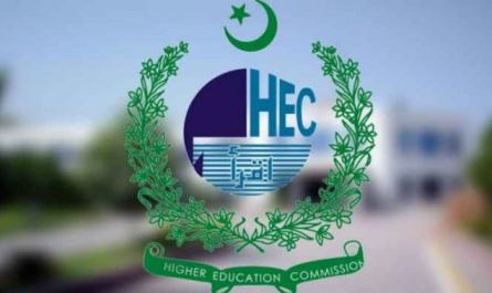 HEC Announces Scholarships To Pakistani Students For Higher Studies In Canada